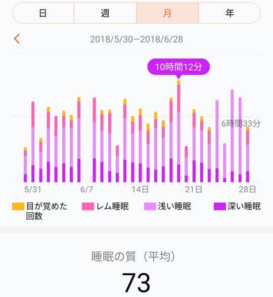 1ヶ月の睡眠記録